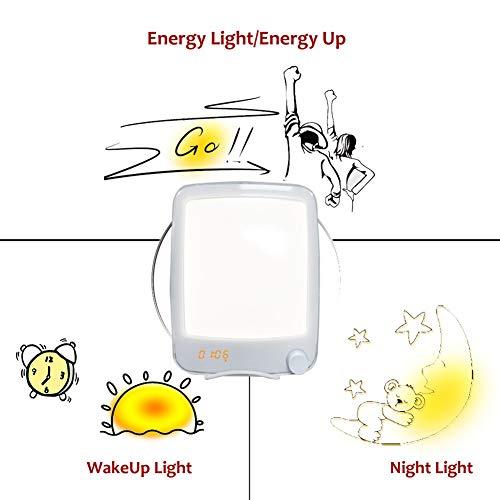 GZZJ 10000 Lux Daglicht-therapielamp met weklicht-wekker, SAD-bureaulamp met zonsopgangssimulatie en timer, uv-vrij, 20 helderheidsniveaus, natuurlijk licht Light Wheta