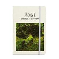 緑の芝生の林業科学は自然の風景 化学手帳クラシックジャーナル日記A 5