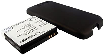 Replacement Battery for HTC A8181, Bravo, Desire, Desire US, Telstra, Triumph (2400mAh)