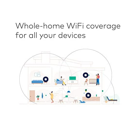 Amazon eero mesh wifi router 3 fast standalone router - the eero mesh wifi router brings up to 1,500 sq. Ft. Of fast, reliable wifi to your home. Works with alexa - with eero and an alexa device (not included) you can easily manage wifi access for devices and individuals in the home, taking focus away from screens and back to what's important. Easily expand your system - with cross-compatible hardware, you can add eero products as your needs change.