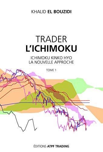 TRADER L'ICHIMOKU