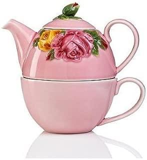Best pink majolica rose Reviews