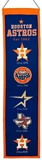Houston Astros Logo Evolution Heritage Banner