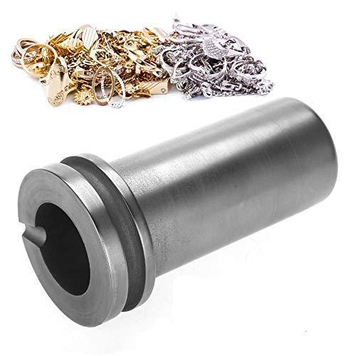 La Mejor Lista de Metales de fundición de esta semana. 3