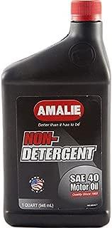Amalie Non Detergent Motor Oil 40-12QT case