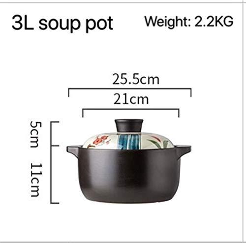 Japanse stijl handgeschilderde Pruimbloesem braadpan Household Multi-size bestand tegen hoge temperaturen Steelpan Stockpot met handvat (Color : 3L soup pot)