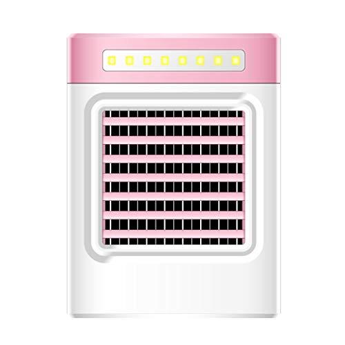 Migliori nuovi condizionatori d'aria portatili: Dove Comperare