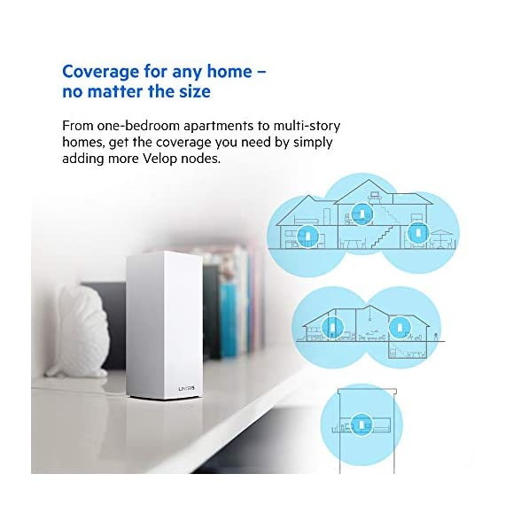 Linksys AX5300 Smart Mesh Wi-Fi 6 Router Whole Home WiFi Mesh System,Tri-Band AX Wireless Gigabit Mesh Router, Fast… 6 Mesh Wi-Fi router provides next-gen Wi-Fi 6 speeds and whole-home mesh coverage Bandwidth for 50+ wireless devices and coverage for homes up to 6000 square feet Provides ultra-fast, reliable Wi-Fi coverage for 4K streaming, gaming, and more