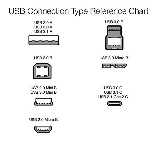 Amazon Basics 80P4V4 Verbindungskabel, USB 2.0, USB-A-Stecker auf Micro-USB-B-Stecker (1 Stück), 3,04 m, Schwarz