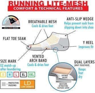 Running Lite-Mesh No Show Tab