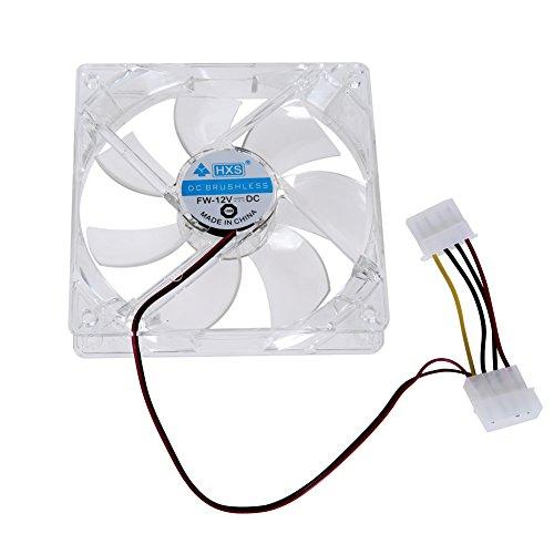 Domybest Quad 4 LED-verlichting koeler voor PC 12cm, transparant 120x120x25mm Blauw