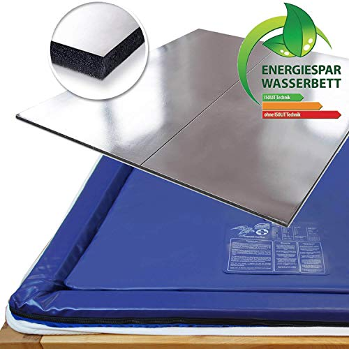 Traumreiter 100x220 Mesamoll2 Wasserkern für 200x220 Softside Wasserbett-Matratze + ISOLIT Aluminium Stromsparmatte für Wasserbett Heizung ca. 15% Strom sparen