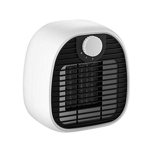calefactor 650w de la marca Chnzyr