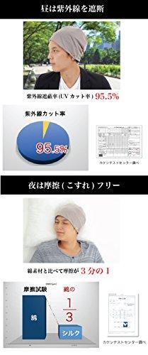 ドットジャパン BONDS シルクナイトキャップ ネイビー 日本製