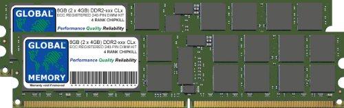 8GB (2 x 4GB) DDR2 400/533/667/800MHz 240-PIN ECC REGISTRADO DIMM (RDIMM) Memoria...