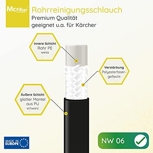 Rohrreinigungsschlauch 15m mit universellen Anschluss & geeignet für Kärcher - 7