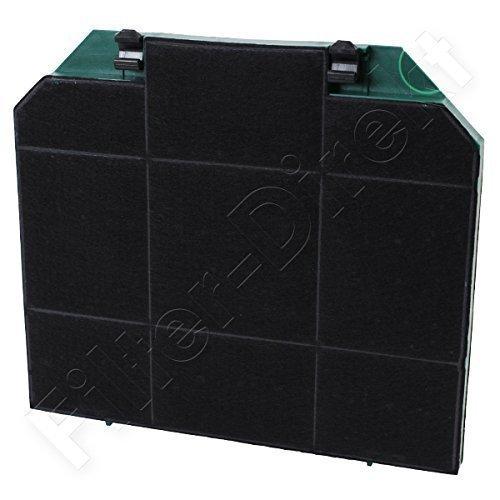 Filtronix ® Aktivkohlefilter alternativ zu Franke 1120016756/1120174992