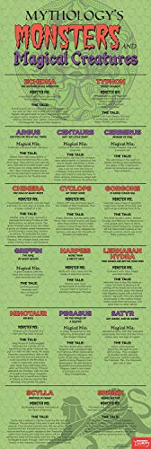 Mythology's Monsters and Magical Creatures Skinny Poster