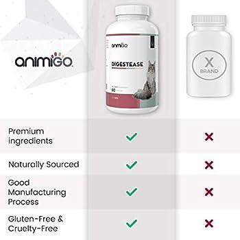 Animigo Complément Alimentaire pour Chat et Chaton - Produit pour la Digestion du Chat et soigner sa Flore Intestinale avec Prebiotique et Probiotique - Digestease - 60 Capsules