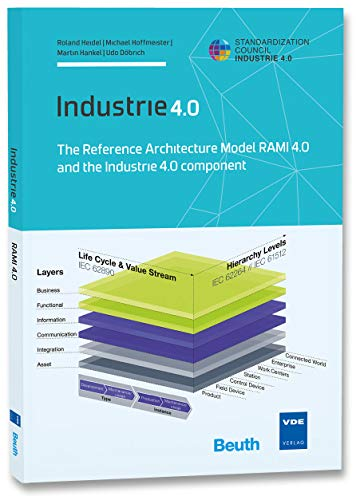 The Reference Architecture Model RAMI 4.0 and the Industrie 4.0 component