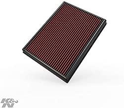 K&N Engine Air Filter: High Performance, Premium, Washable, Replacement Filter: 2006-2017 Mercedes/Volkswagen/Dodge (Sprinter, Sprinter 2500, Sprinter 3500, Crafter), 33-2391