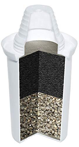 Poca-Dew Filtro de Agua de Repuesto con Cuarzo Natural para jarras
