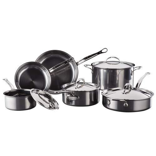 Best High-End Titanium Cookware