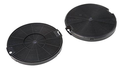 DREHFLEX - Kohlefilter / Aktivkohlefilter / Filter / Geruchsfilter - passend für diverse Dunstabzugshauben / Hauben / Essen für AEG-Electrolux / Faber / Ikea / Smeg - passend für Teile-Nr. 4055093712 / 405509371-2 / 112.0067.944 / 112.0254.245 etc.
