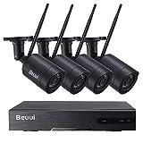 Top 10 Traffic Surveillance Cameras