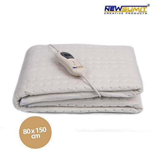 NEWSUMIT creative products N1000225