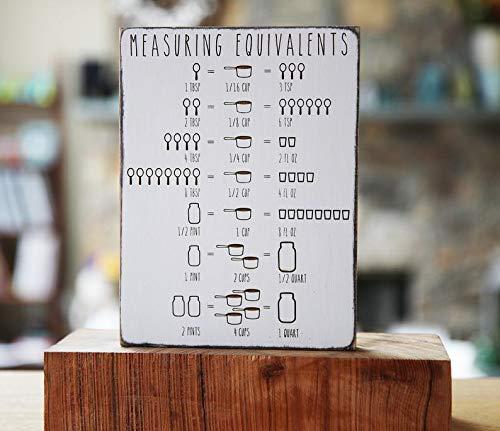 Generic Schild mit Mess-Äquivalents-Maßumrechnung, rustikales Schild, rustikales Schild