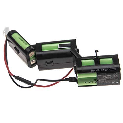 vhbw Batería compatible con Philips FC6162 aspiradora, robot de limpieza (1500mAh, 12V, NiMH)