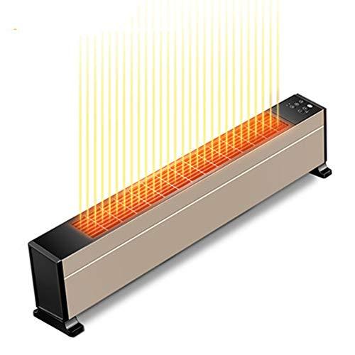 ZXMDP Calefactor Convector, Calentador, Control Remoto, Ajustable termostato de Temperatura, para la Oficina, el hogar o en el Dormitorio