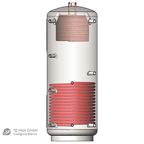 Atmos PAWS Hygiene Pufferspeicher 850 Liter Isolierung Solar Wärmetauscher