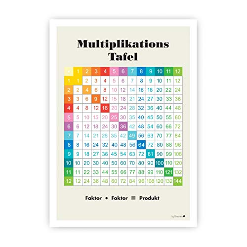 byGraziela Lernposter Multiplikation/Bunt