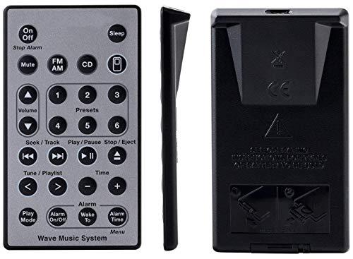 Ersatz Fernbedienung für Bose Soundtouch Wave Musik Radio/CD-System 1 | 2 | 3 | 4 | 5