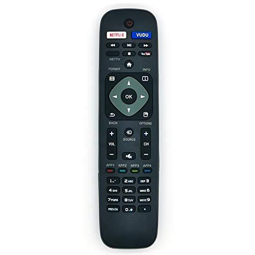 mando distancia philips fabricante