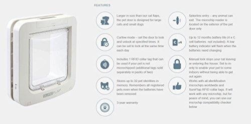 SureFlap Mikrochip Haustierklappe mit Zeitschaltuhr - 8