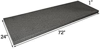IZO All Supply 1X 24 x 72 CertiPUR-US Polyurethane Charcoal Foam Padding Packing Foam