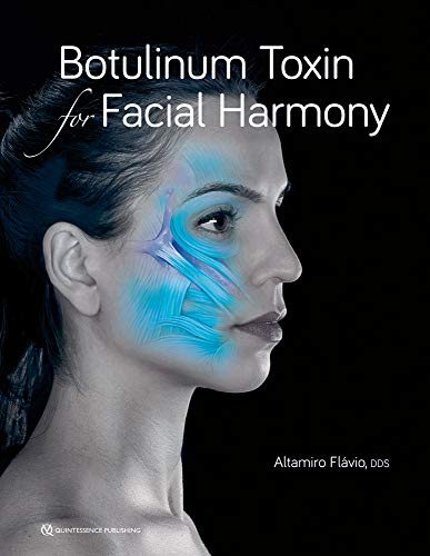 Botulinum Toxin for Facial Harmony