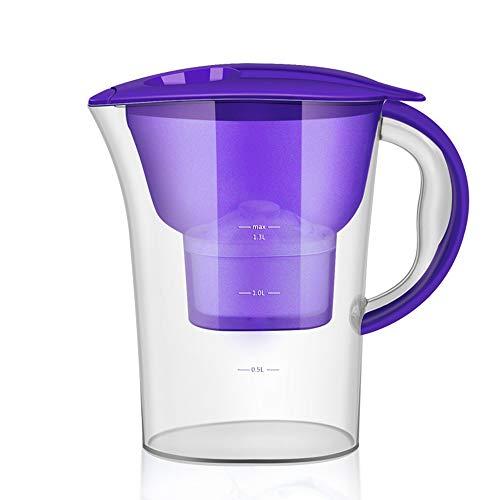 KKmoon 2.5L Transparante waterkruik Huishoudelijke waterfilter Fles Filterketel Actieve kool Waterzuiveraar voor zuiverend water paars