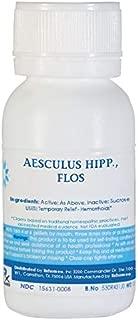 aesculus hippocastanum gel