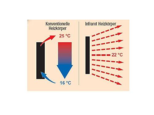 Infrarot Heizkörper Glasheizkörper in 3 Größen 60x80cm 60x100cm oder 60x120cm – weiß Bild 6*