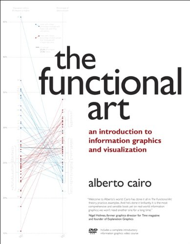The Functional Art: An introduction to information graphics and visualization (Voices That Matter) (English Edition)