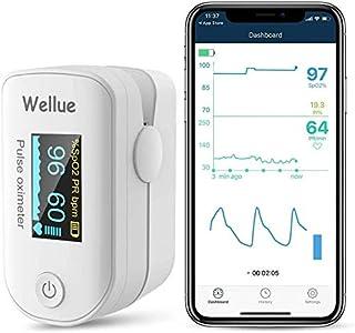 Monitor della saturazione di ossigeno Bluetooth per dito, monitor della saturazione di ossigeno nel sangue per frequenza c...