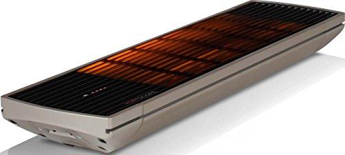 Heatscope Spot 2200 W, Schwarz