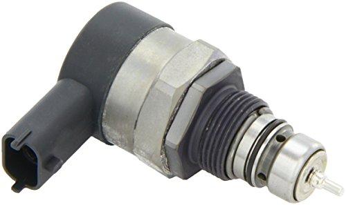 Sistemi pneumatici e accessori per auto