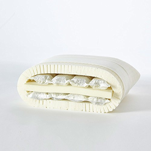 Airfect Nackenstützkissen, Orthopädisches HWS Kissen, 80cm x 40cm x 14cm, Wendefunktion, eine Seite Visco, eine Seite Latex inkl. Schutzbezug, Kopfkissen mit doppeltem Taschenfederkern