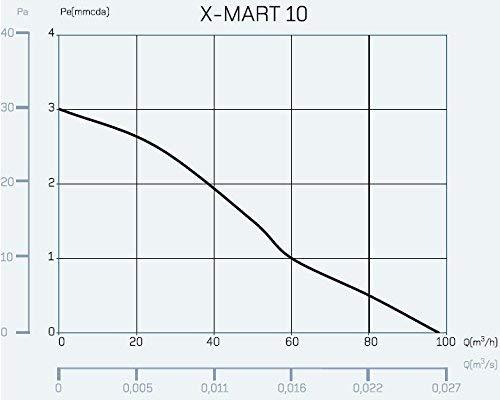 Cata M1769