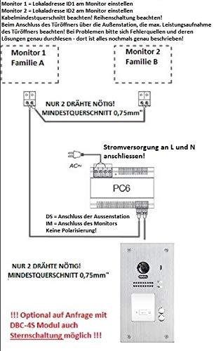 VTK Interfonos